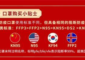 口罩FFP2/FFP3/KF94/N95/KN95/KN90/DS2哪个防护效果好,什么区别